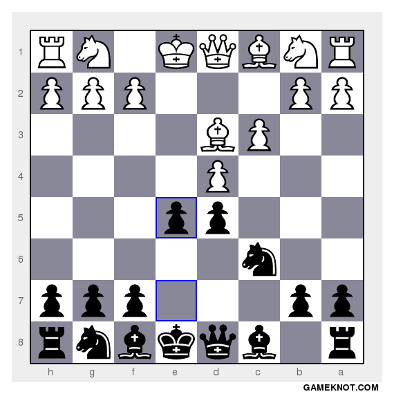 Chess diagram choose from two diagram sizes and a variety of colours